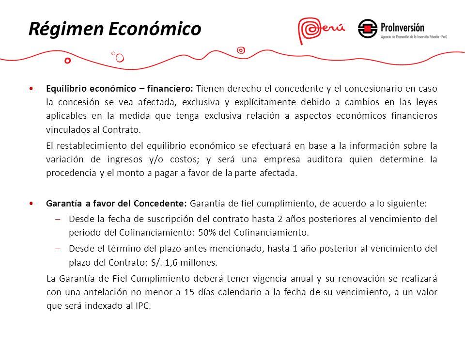 Equilibrio económico – financiero: Tienen derecho el concedente y el concesionario en caso la concesión se vea afectada, exclusiva y explícitamente de