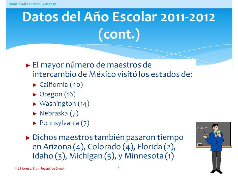 Binational Teacher Exchange InET Consortium Incentive Grant Datos del Año Escolar 2011-2012 (cont.) El mayor número de maestros de intercambio de Méxi