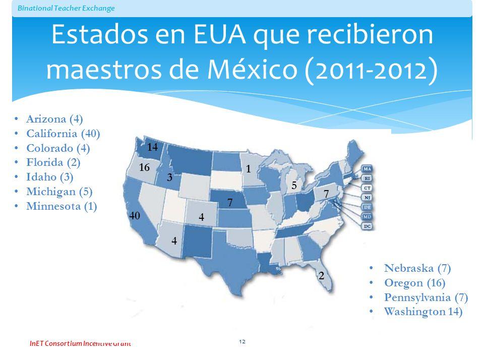 Binational Teacher Exchange InET Consortium Incentive Grant Estados en EUA que recibieron maestros de México (2011-2012) 4 40 5 7 14 16 7 3 2 4 1 Ariz