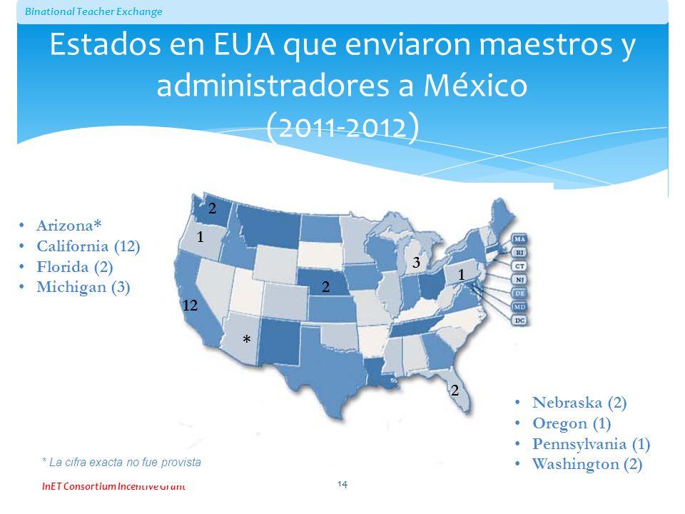 Binational Teacher Exchange InET Consortium Incentive Grant Estados en EUA que enviaron maestros y administradores a México (2011-2012) * 12 3 2 2 1 1