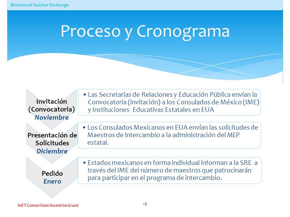 Binational Teacher Exchange InET Consortium Incentive Grant Proceso y Cronograma Invitación (Convocatoria) Noviembre Las Secretarias de Relaciones y E