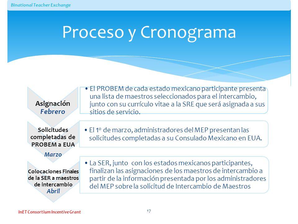 Binational Teacher Exchange InET Consortium Incentive Grant Proceso y Cronograma Asignación Febrero El PROBEM de cada estado mexicano participante pre
