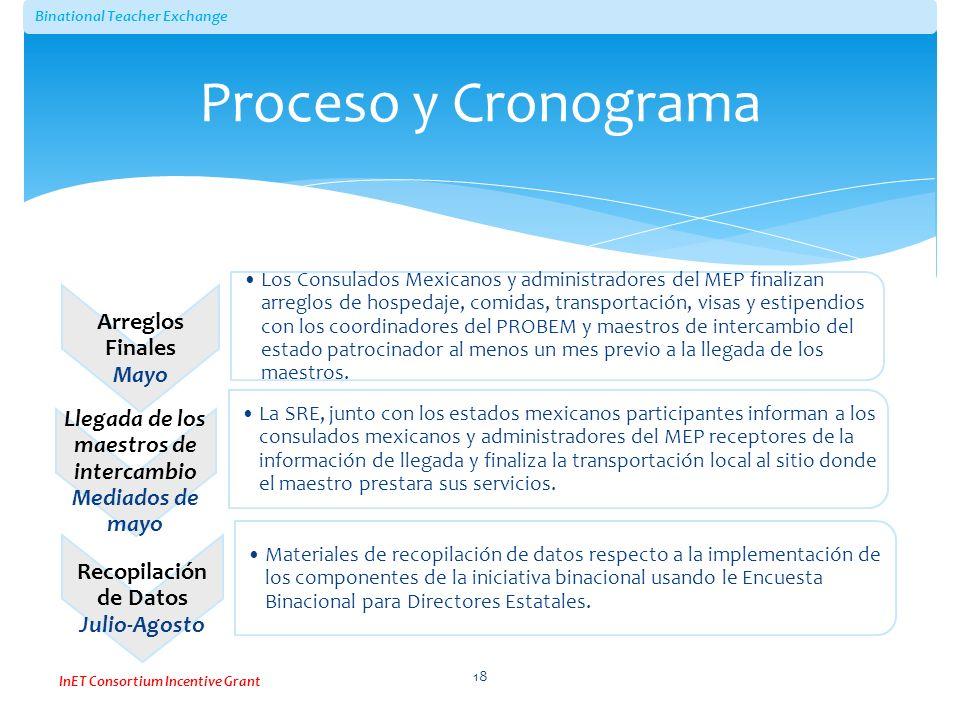 Binational Teacher Exchange InET Consortium Incentive Grant Proceso y Cronograma Arreglos Finales Mayo Los Consulados Mexicanos y administradores del