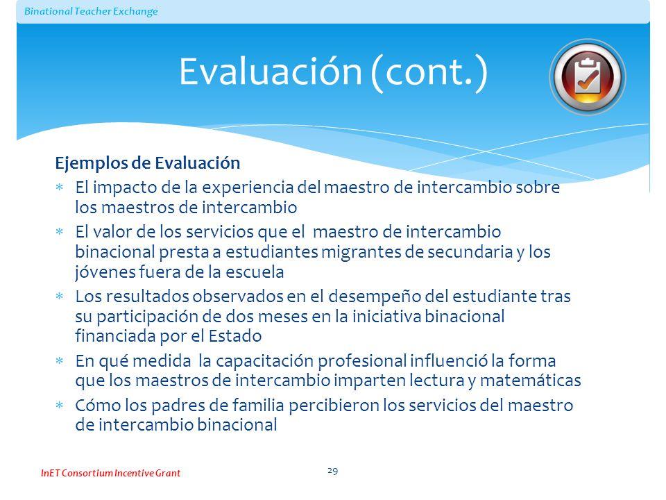Binational Teacher Exchange InET Consortium Incentive Grant Evaluación (cont.) Ejemplos de Evaluación El impacto de la experiencia del maestro de inte