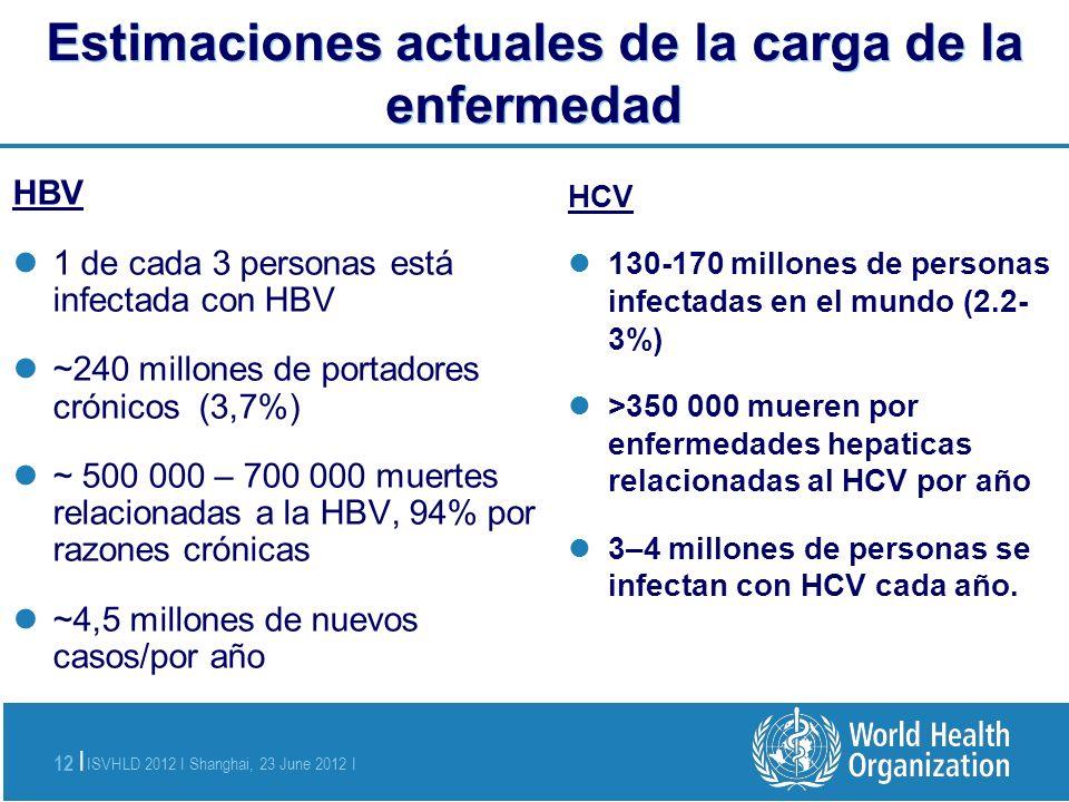 ISVHLD 2012 I Shanghai, 23 June 2012 I 12 | Estimaciones actuales de la carga de la enfermedad HBV 1 de cada 3 personas está infectada con HBV ~240 mi