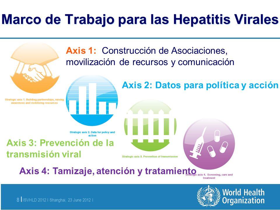 ISVHLD 2012 I Shanghai, 23 June 2012 I 8 | Marco de Trabajo para las Hepatitis Virales Axis 1: Construcción de Asociaciones, movilización de recursos