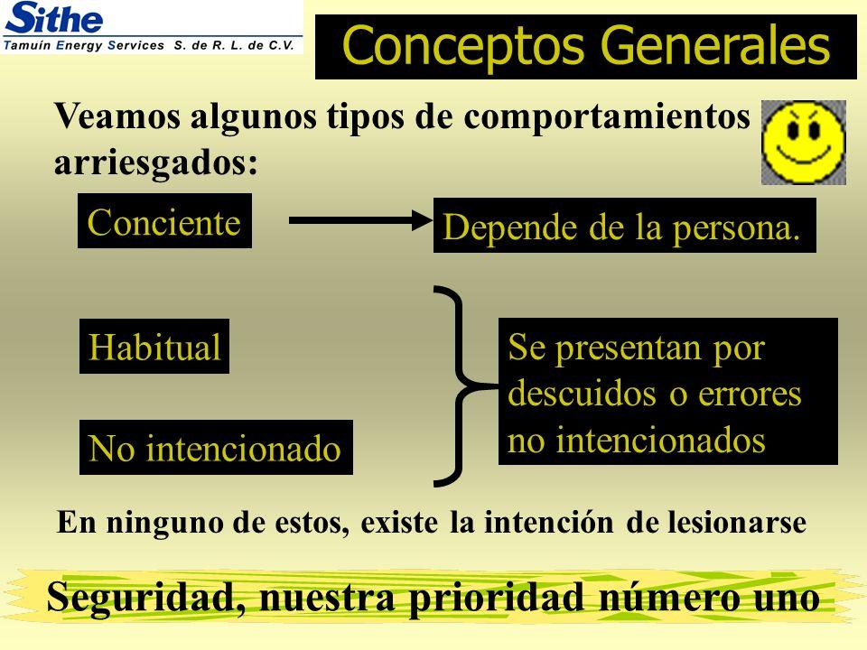 Seguridad, nuestra prioridad número uno Conceptos Generales Veamos algunos tipos de comportamientos arriesgados: Conciente Habitual No intencionado Depende de la persona.
