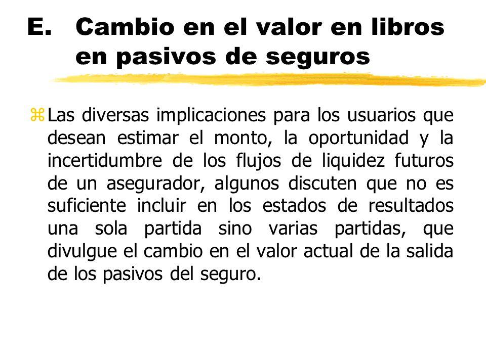 E.Cambio en el valor en libros en pasivos de seguros zLas diversas implicaciones para los usuarios que desean estimar el monto, la oportunidad y la in