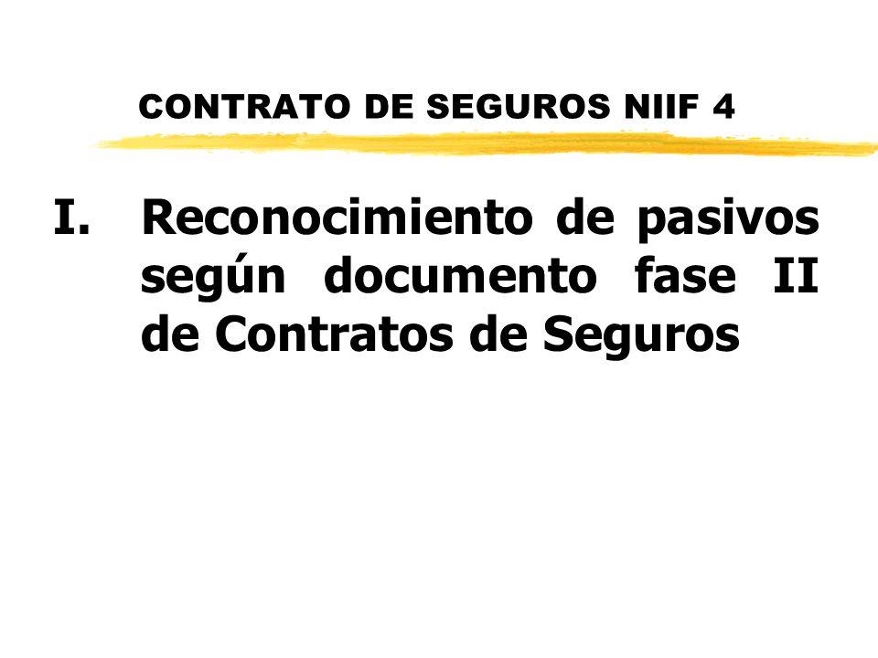 CONTRATO DE SEGUROS NIIF 4 I.Reconocimiento de pasivos según documento fase II de Contratos de Seguros