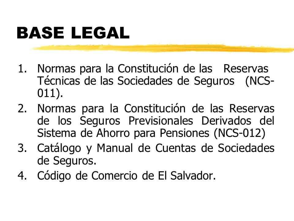 BASE LEGAL 1.Normas para la Constitución de las Reservas Técnicas de las Sociedades de Seguros (NCS- 011). 2.Normas para la Constitución de las Reserv