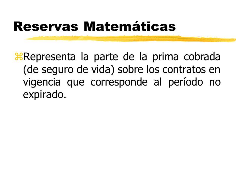 Reservas Matemáticas zRepresenta la parte de la prima cobrada (de seguro de vida) sobre los contratos en vigencia que corresponde al período no expira