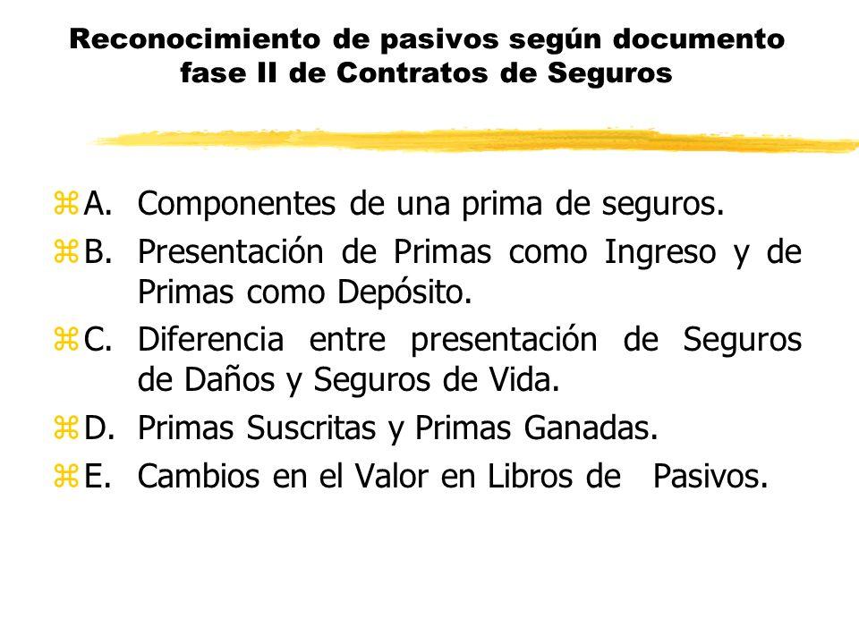 Reconocimiento de pasivos según documento fase II de Contratos de Seguros zA.Componentes de una prima de seguros. zB.Presentación de Primas como Ingre