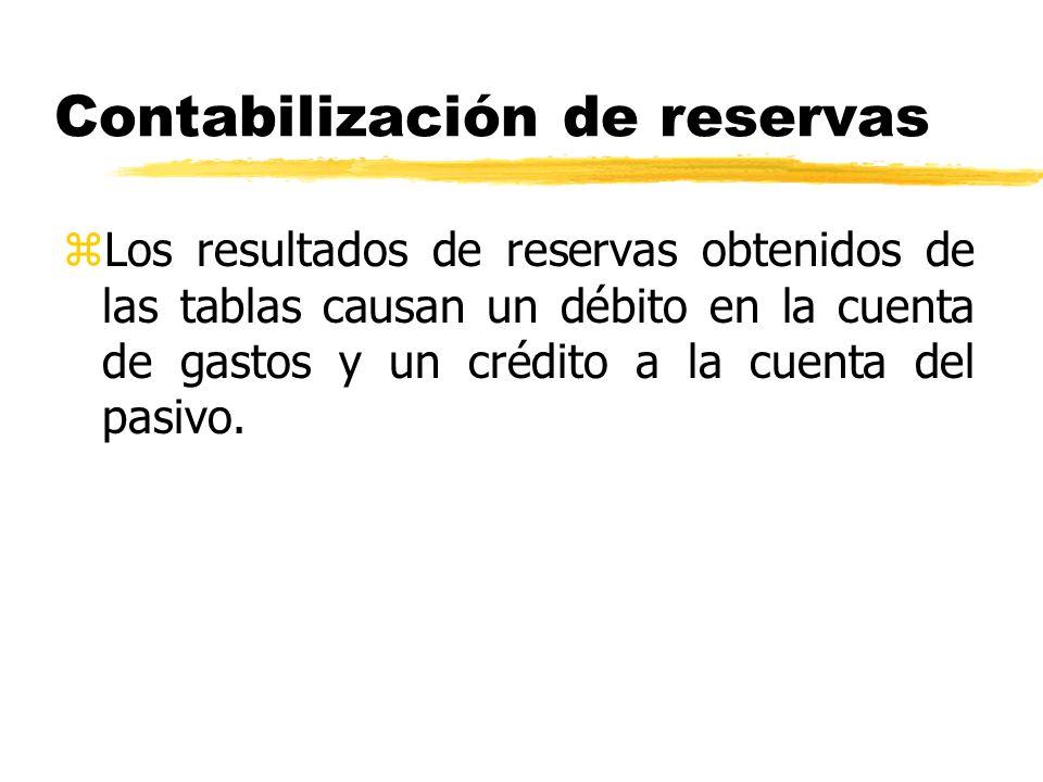 Contabilización de reservas zLos resultados de reservas obtenidos de las tablas causan un débito en la cuenta de gastos y un crédito a la cuenta del p