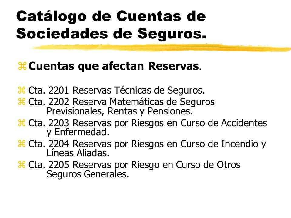Catálogo de Cuentas de Sociedades de Seguros. zCuentas que afectan Reservas. zCta. 2201 Reservas Técnicas de Seguros. zCta. 2202 Reserva Matemáticas d