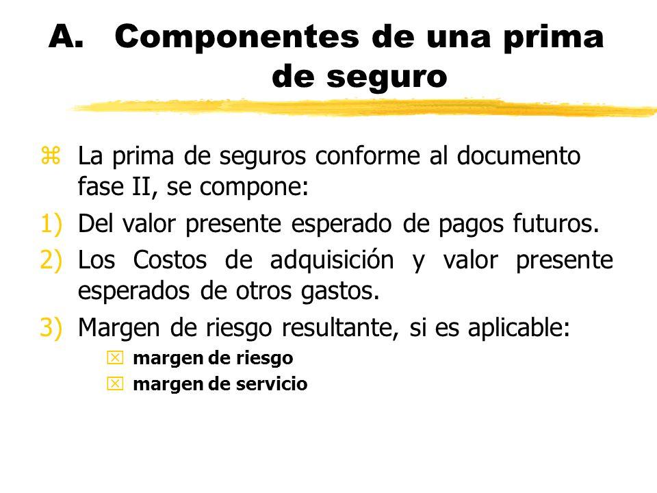 A.Componentes de una prima de seguro zLa prima de seguros conforme al documento fase II, se compone: 1)Del valor presente esperado de pagos futuros. 2