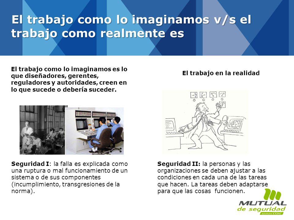 El trabajo como lo imaginamos v/s el trabajo como realmente es El trabajo como lo imaginamos es lo que diseñadores, gerentes, reguladores y autoridade