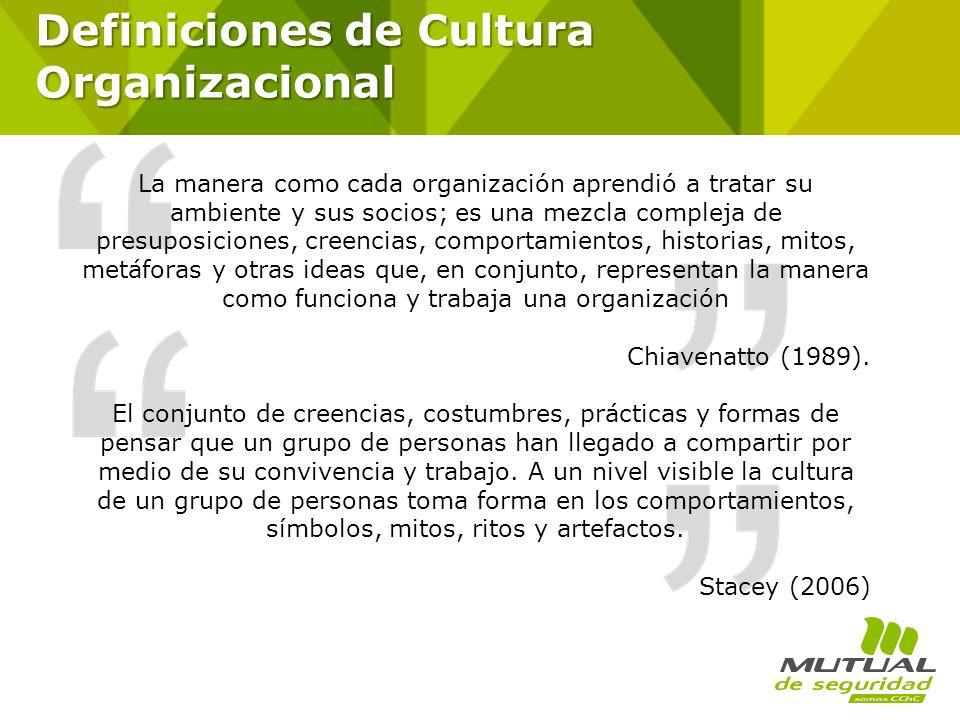 Definiciones de Cultura Organizacional La manera como cada organización aprendió a tratar su ambiente y sus socios; es una mezcla compleja de presupos
