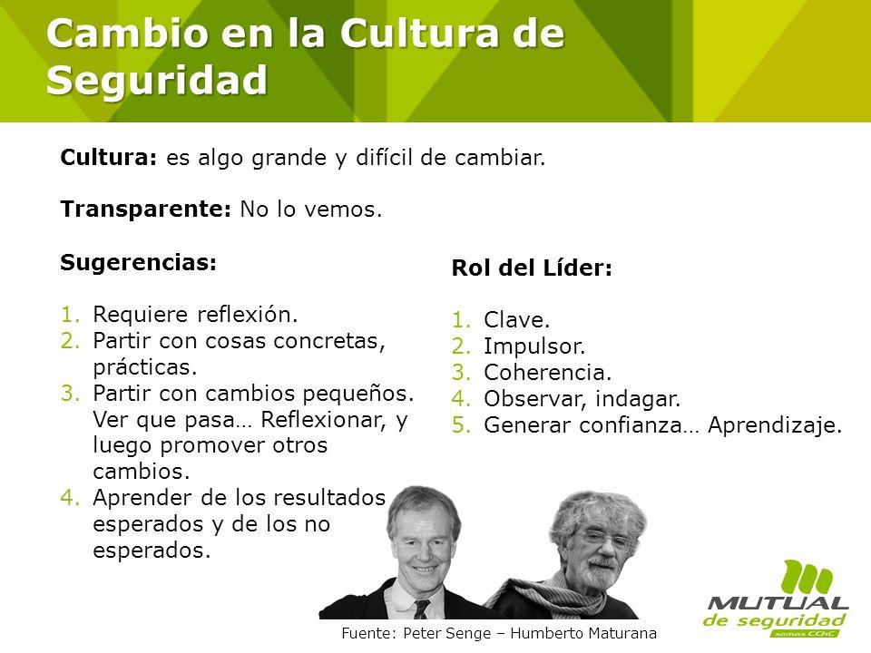 Cambio en la Cultura de Seguridad Cultura: es algo grande y difícil de cambiar. Transparente: No lo vemos. Sugerencias: 1.Requiere reflexión. 2.Partir