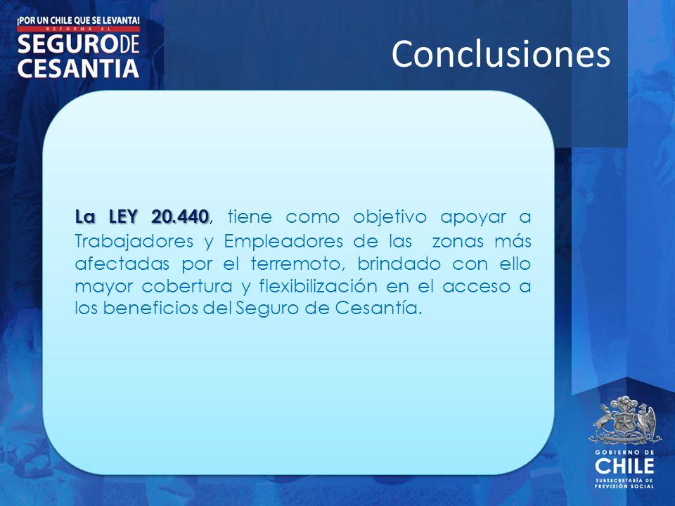 Conclusiones La LEY 20.440 La LEY 20.440, tiene como objetivo apoyar a Trabajadores y Empleadores de las zonas más afectadas por el terremoto, brindad