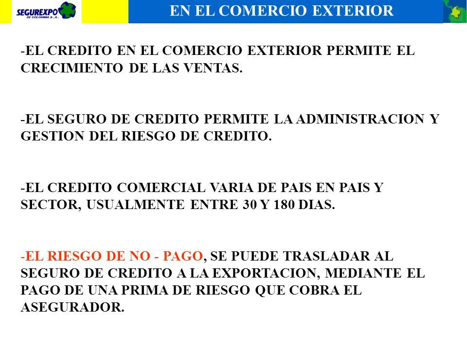 EN EL COMERCIO EXTERIOR -EL CREDITO EN EL COMERCIO EXTERIOR PERMITE EL CRECIMIENTO DE LAS VENTAS.