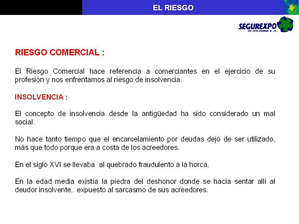 Septiembre de 2003 Juan Pablo Luque Presidente de Segurexpo, Colombia Seguro de Crédito a la Exportación: La experiencia con el sector exportador de C