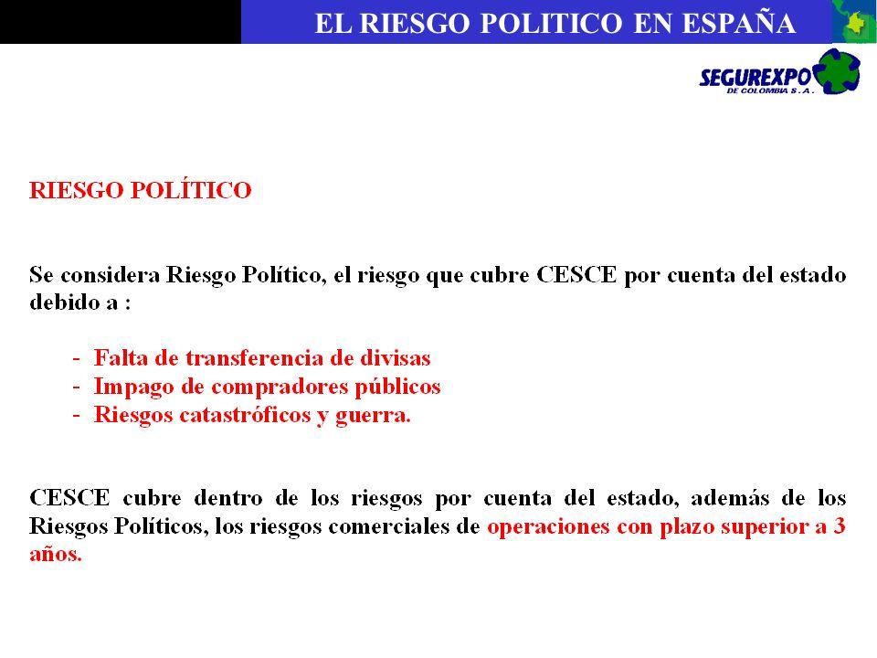 TIPOS DE ENTIDADES EL RIESGO POLITICO