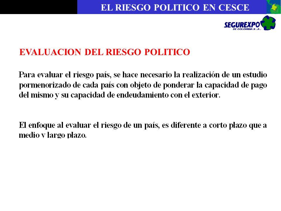 EL RIESGO POLITICO