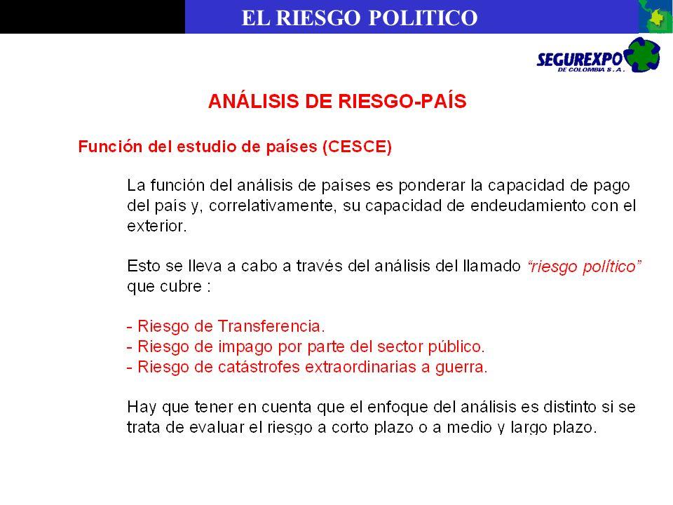 EL RIESGO POLITICO EN CESCE EVALUACION DEL RIESGO POLITICO