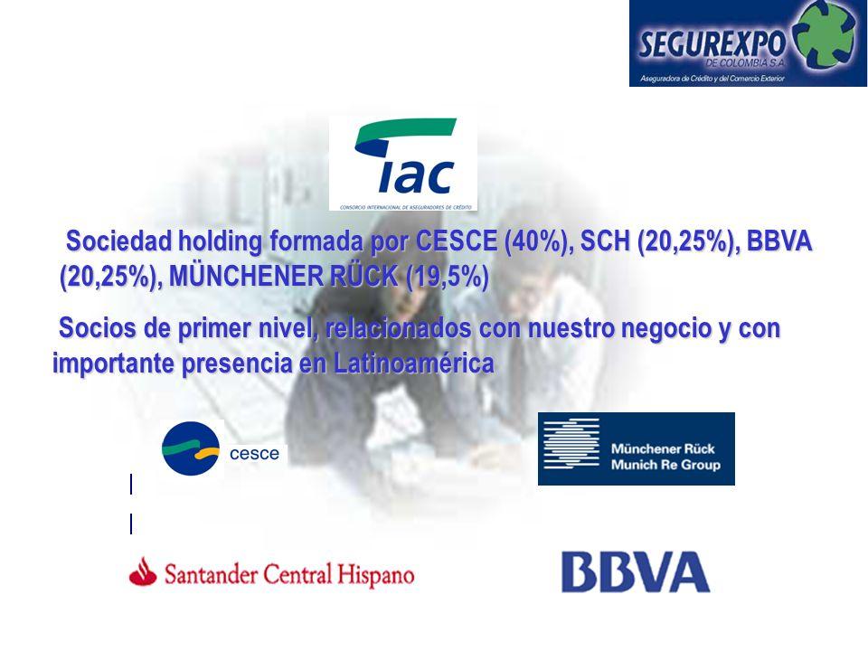 NUESTROS ACCIONISTAS CONSORCIO INTERNACIONAL DE ASEGURADORES DE CREDITO BANCO DE COMERCIO EXTERIOR DE COLOMBIA S. A. - BANCOLDEX 48.77 % O T R O S 2.4