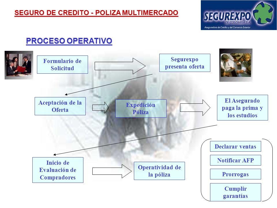COBERTURA - PRINCIPALES ANEXOS SEGURO DE CREDITO - POLIZA MULTIMERCADO VENTAS EN RÉGIMEN DE CONSIGNACIÓN DEUDORES ANÓNIMOS INCLUSION DE VENTAS REALIZA