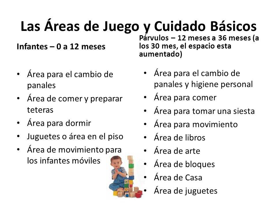 Las Áreas de Juego y Cuidado Básicos Infantes – 0 a 12 meses Área para el cambio de panales Área de comer y preparar teteras Área para dormir Juguetes o área en el piso Área de movimiento para los infantes móviles Párvulos – 12 meses a 36 meses (a los 30 mes, el espacio esta aumentado) Área para el cambio de panales y higiene personal Área para comer Área para tomar una siesta Área para movimiento Área de libros Área de arte Área de bloques Área de Casa Área de juguetes