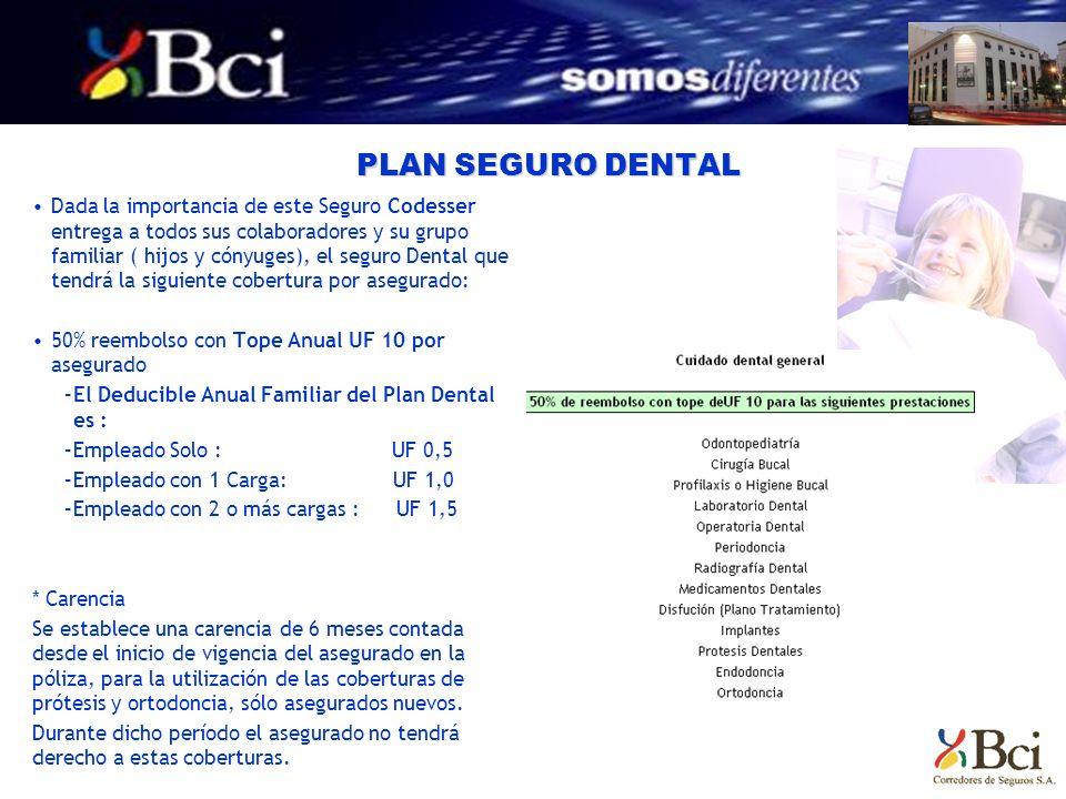 PLAN SEGURO DENTAL PLAN SEGURO DENTAL Dada la importancia de este Seguro Codesser entrega a todos sus colaboradores y su grupo familiar ( hijos y cónyuges), el seguro Dental que tendrá la siguiente cobertura por asegurado: 50% reembolso con Tope Anual UF 10 por asegurado –El Deducible Anual Familiar del Plan Dental es : –Empleado Solo : UF 0,5 –Empleado con 1 Carga: UF 1,0 –Empleado con 2 o más cargas : UF 1,5 * Carencia Se establece una carencia de 6 meses contada desde el inicio de vigencia del asegurado en la póliza, para la utilización de las coberturas de prótesis y ortodoncia, sólo asegurados nuevos.