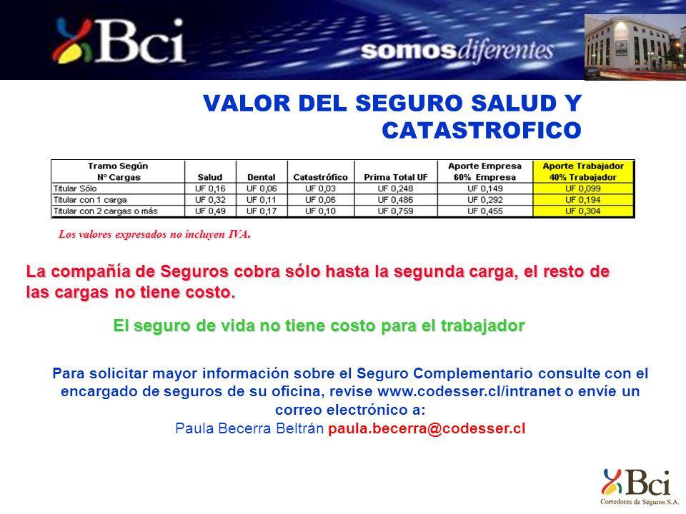 VALOR DEL SEGURO SALUD Y CATASTROFICO Los valores expresados no incluyen IVA.