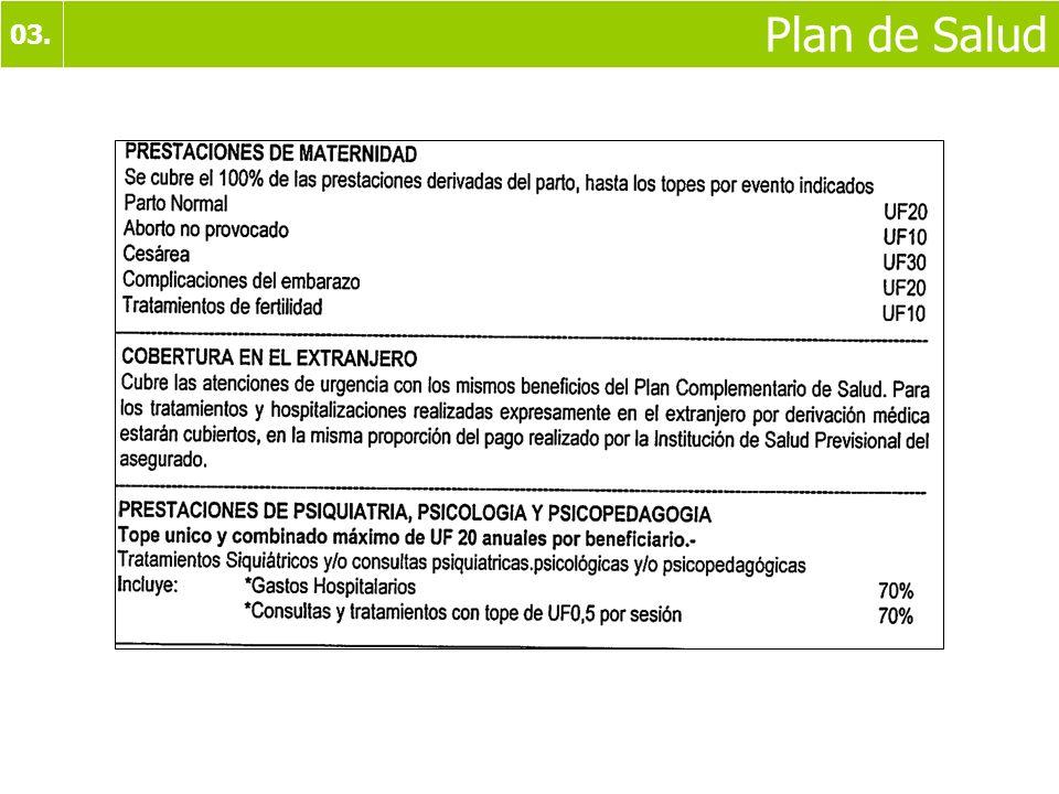 03. Plan de Salud