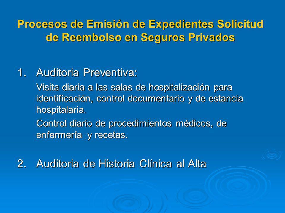 4.Fotocopiado y fedateado de Formatos de Atención, Formatos de referencia y contrarreferencia de pacientes 5.Entrega a la ODSIS mensualmente, de forma