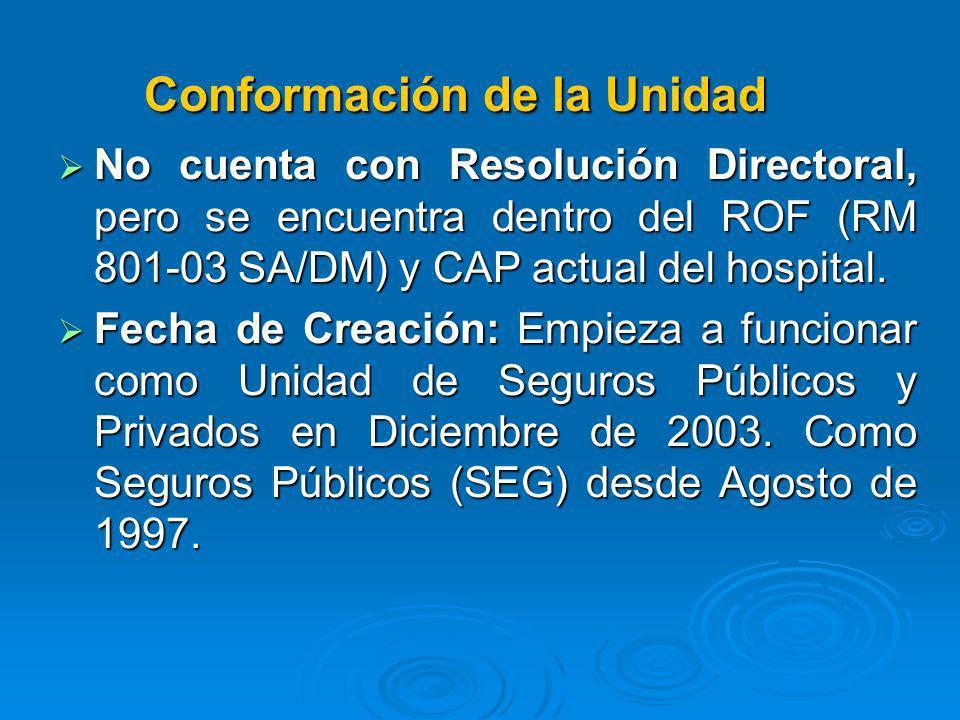 Experiencias de Trabajo en la Unidad de Seguros Públicos y Privados Dra. Carmen A. Quiñones DBrot Jefe de la Unidad de Seguros Públicos y Privados