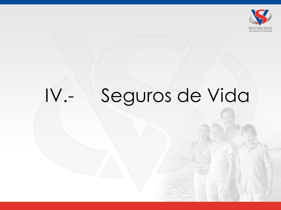 IV.-Seguros de Vida