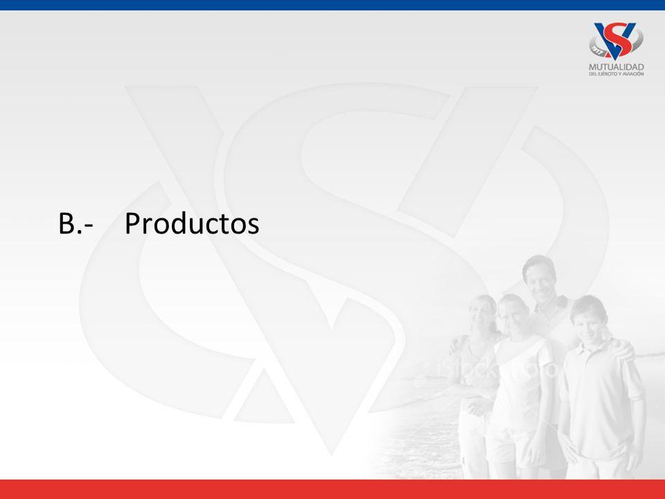 B.-Productos