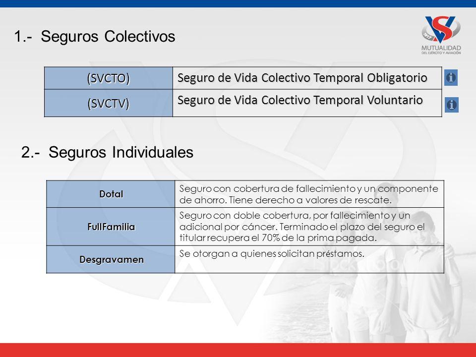 1.- Seguros Colectivos 2.- Seguros Individuales Dotal Seguro con cobertura de fallecimiento y un componente de ahorro.