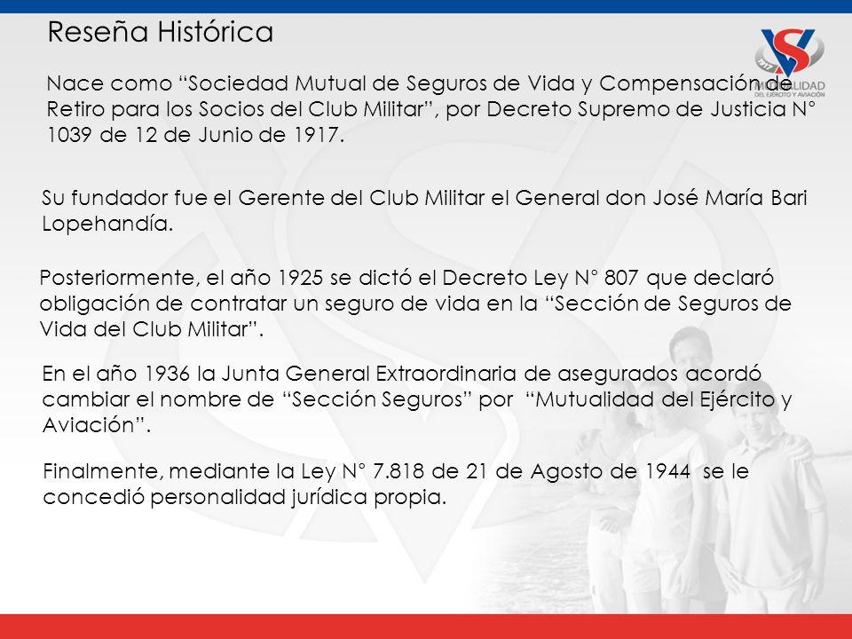 Nace como Sociedad Mutual de Seguros de Vida y Compensación de Retiro para los Socios del Club Militar, por Decreto Supremo de Justicia N° 1039 de 12 de Junio de 1917.