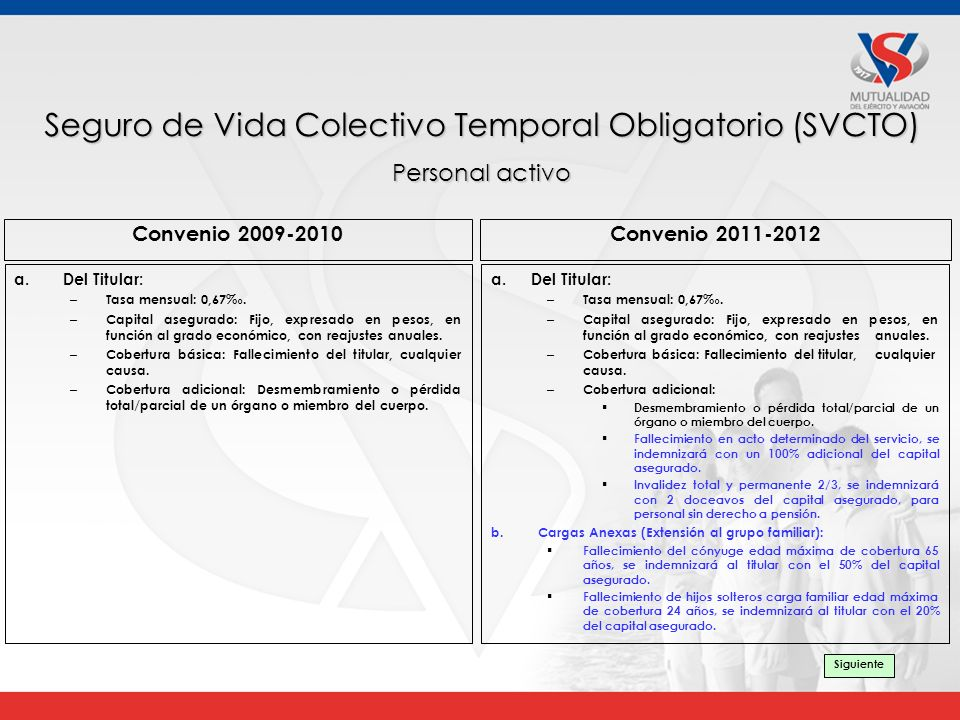 a.Del Titular: – Tasa mensual: 0,67.