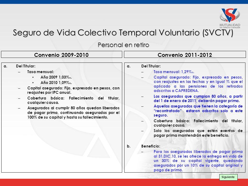 Seguro de Vida Colectivo Temporal Voluntario (SVCTV) Personal en retiro Siguiente a.