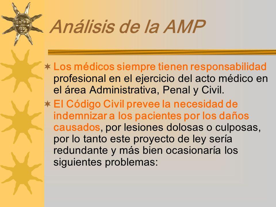 Análisis de la AMP Los médicos siempre tienen responsabilidad profesional en el ejercicio del acto médico en el área Administrativa, Penal y Civil. El