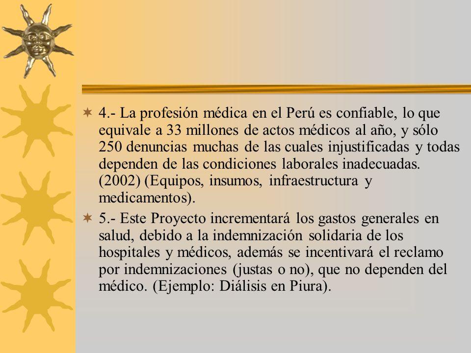 4.- La profesión médica en el Perú es confiable, lo que equivale a 33 millones de actos médicos al año, y sólo 250 denuncias muchas de las cuales inju