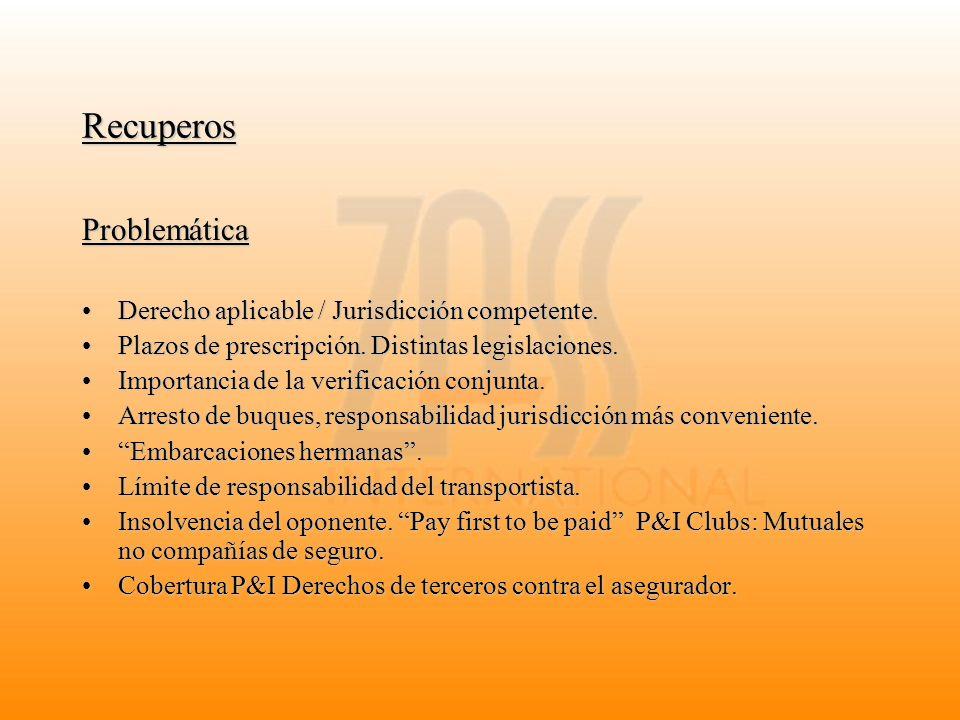 Recuperos Problemática Derecho aplicable / Jurisdicción competente.Derecho aplicable / Jurisdicción competente. Plazos de prescripción. Distintas legi