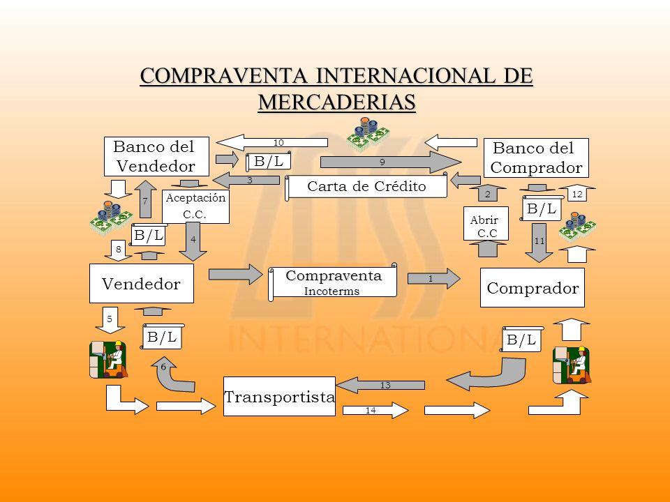 COMPRAVENTA INTERNACIONAL DE MERCADERIAS Banco del Comprador 7 Aceptación C.C. 8 4 5 B/L Transportista Vendedor 6 14 B/L Comprador Banco del Vendedor