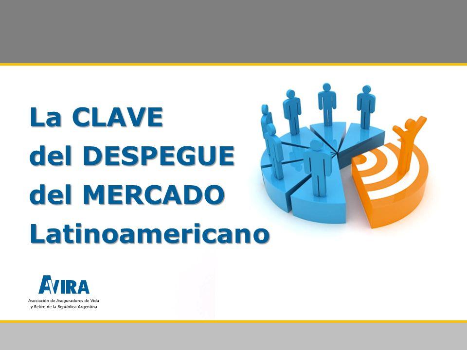 La CLAVE del DESPEGUE del MERCADO Latinoamericano