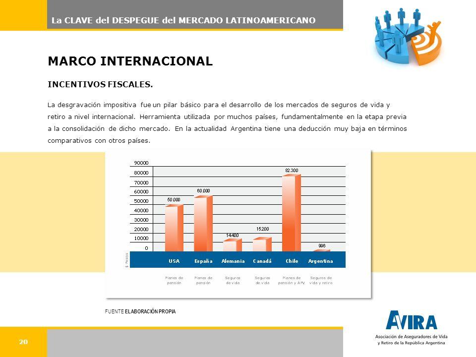 20 MARCO INTERNACIONAL INCENTIVOS FISCALES.