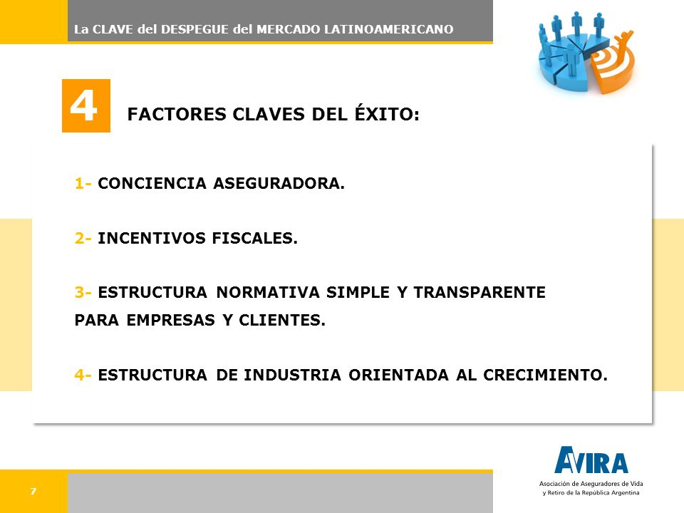 7 4 FACTORES CLAVES DEL ÉXITO: 1- CONCIENCIA ASEGURADORA.