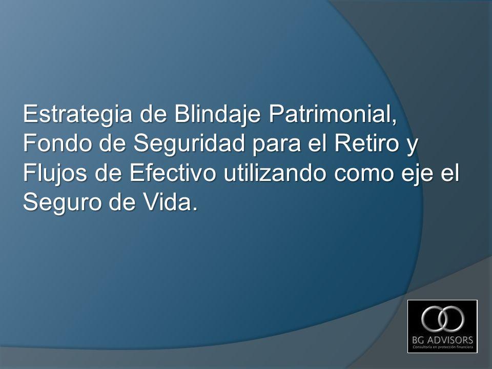 Estrategia de Blindaje Patrimonial, Fondo de Seguridad para el Retiro y Flujos de Efectivo utilizando como eje el Seguro de Vida.